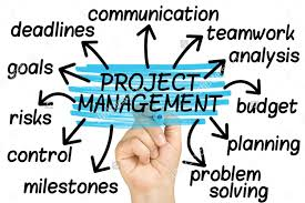 Quality Management System Assignment
