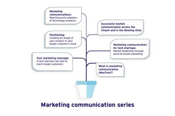 DEVELOPING CORPORATE COMMUNICATIONS TOOL