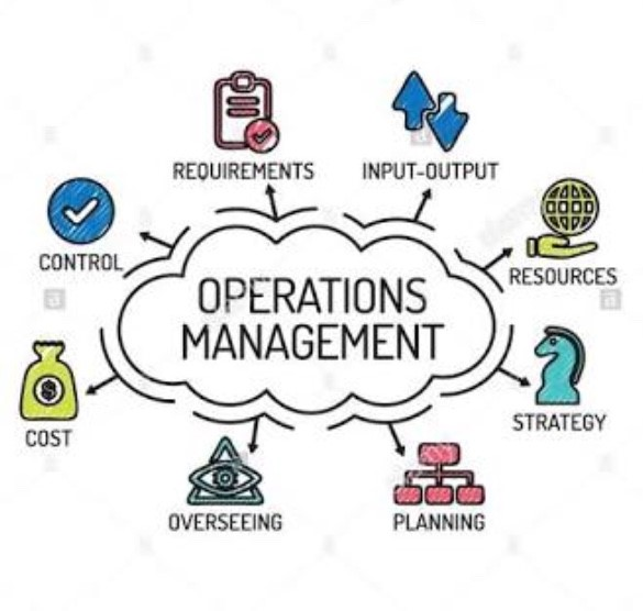 Business Economy Operations Assignment | Business Economics Assignment Help