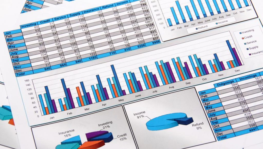 Analysis of Financial Statements of the Business