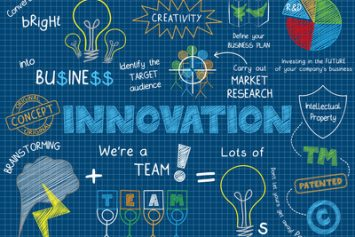 Innovation And Creativity In Organisations